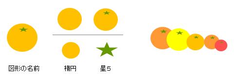 オレンジの絵の描き方