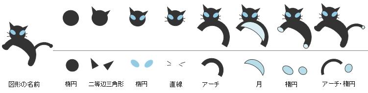 図形で描くハロウィンのイラスト ネコの描き方