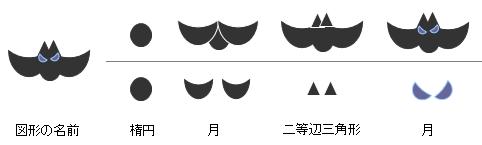 ハロウィンのイラスト エクセルで描くコウモリの描き方