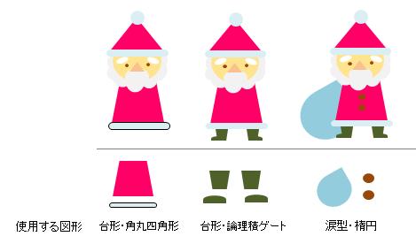 クリスマスのイラスト素材 サンタクロースの描き方