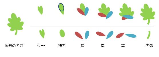 Excelイラスト Excelで描く葉の描き方