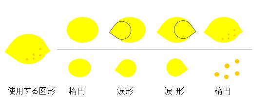 Excelイラスト レモンの描き方