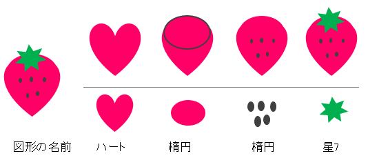 Excel絵 果物 苺の描き方