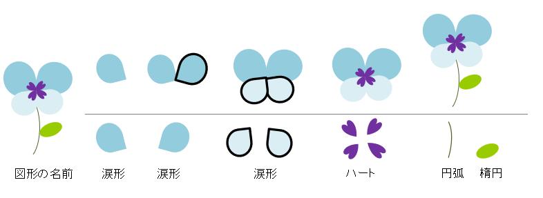 Excelで描く花の描き方