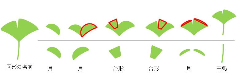 Excelイラスト イチョウの描き方