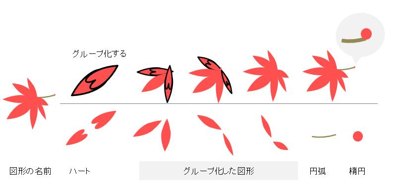 図形を使った紅葉の描き方